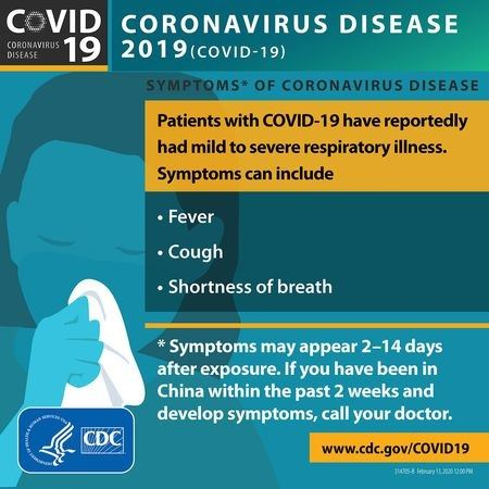 A Centers for Disease Control image showing the symptoms of the novel Coronavirus (COVID-19)