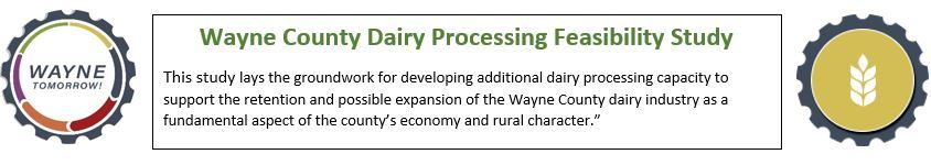 A banner image linking to the Phase 1 Dairy Processing Plant Feasibility Study.